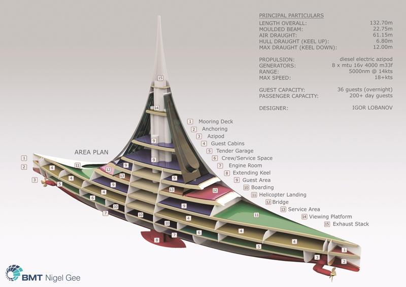 Luxury-yacht-STAR