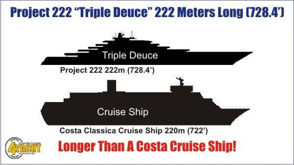 project-triple-deuce-to-be-the-worlds-largest-yacht-at-222m