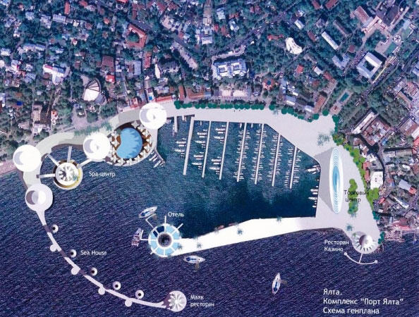 yalta_port
