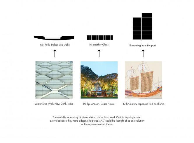 Luxury-yacht-SALT-concept-Image-credit-to-Lujac-Desautel-665x488