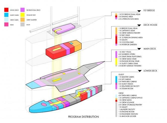 SALT-Yacht-Concept-665x488