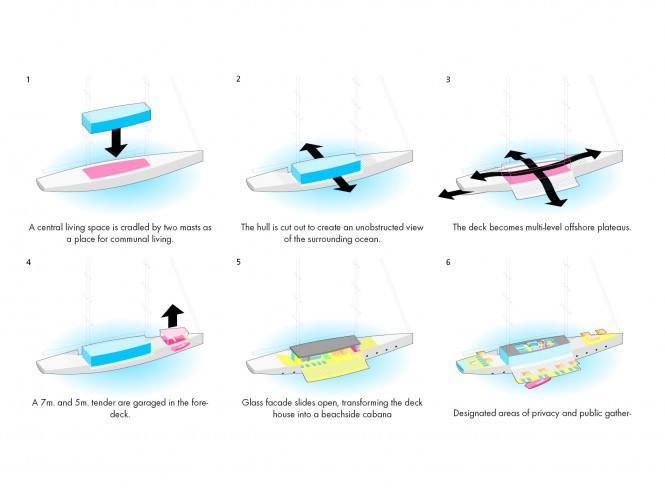 SALT-Yacht-Design-Diagrams-Image-credit-to-Lujac-Desautel-665x488