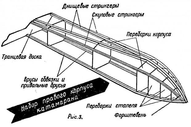 sborochnyy-chertezh-katamarana-iz-fanery-obshivka-uslovno-ne-pokazana