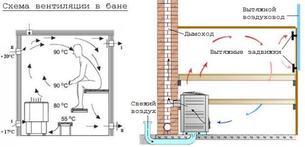 схема-вентиляции-1